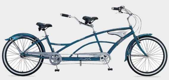 Основные типы велосипедов, классификация